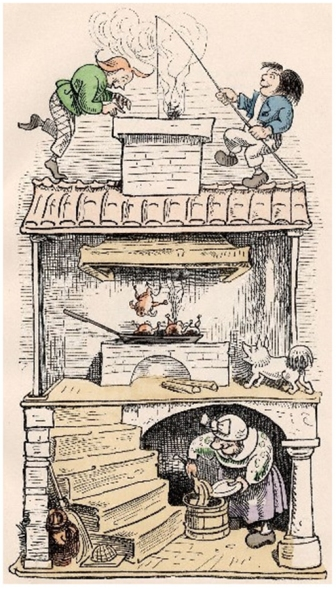 Wilhelm Busch. Max und Moritz, 1865. The Gutenberg Project